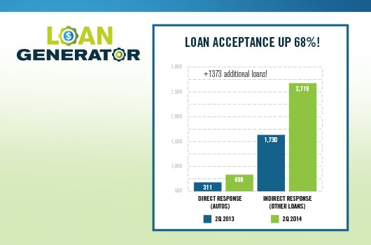 06_LoanGenerator.CaseStudy3Accept