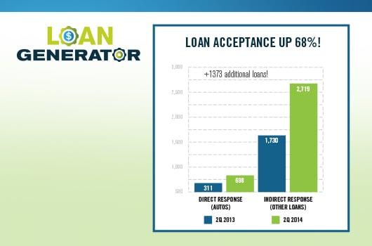 Loan Generator 6